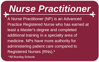 Nurse Practitioner Definition