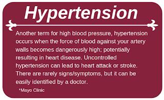 Hypertension definition